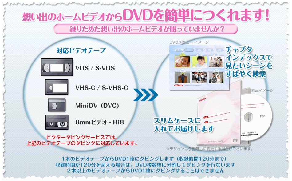昔撮ったビデオテープをDVDにダビングしてくれるサービスがあった